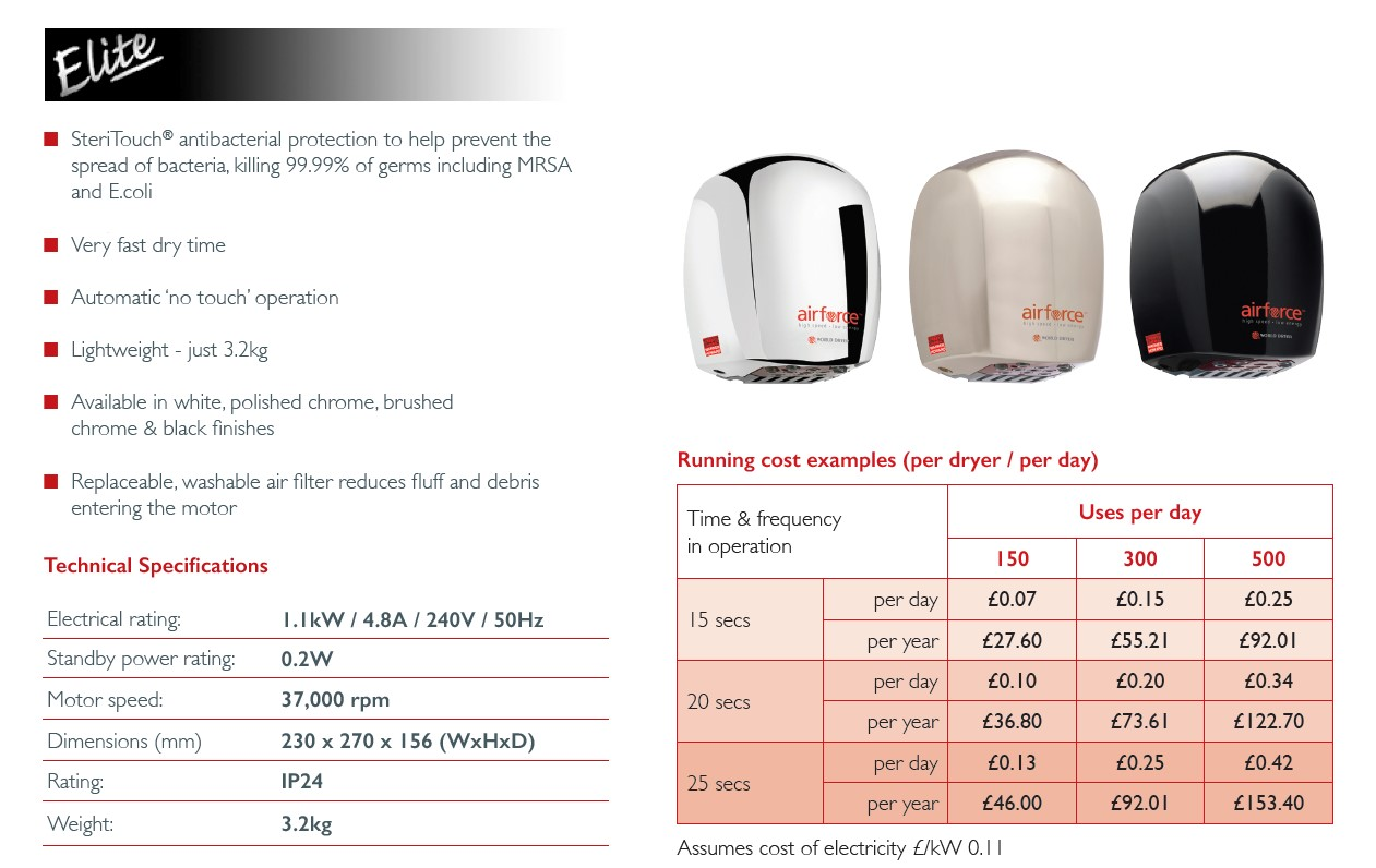 Running costs and specifications for the Airforce Hand dryer